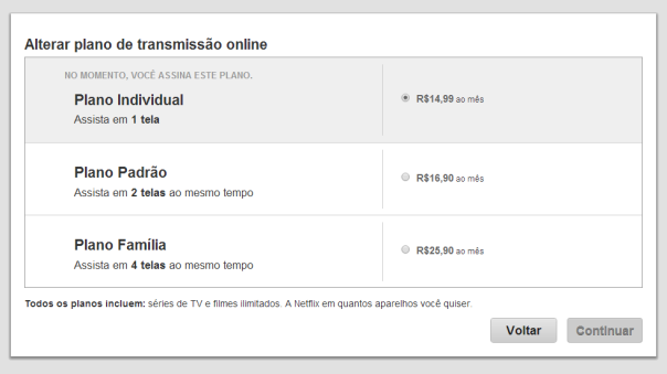 Novos Planos NetFllix no Brasil