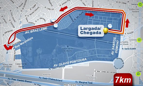 9ª Corrida e Caminhada ORAL-B 2014 Percurso 7k