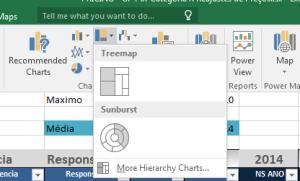 Treemap Chart in Office 2016