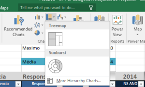 Treemap Chart in Office 2016