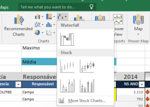 waterfall chart in Office 2016